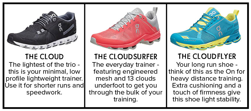 What Shoe Stores Carry Hoka